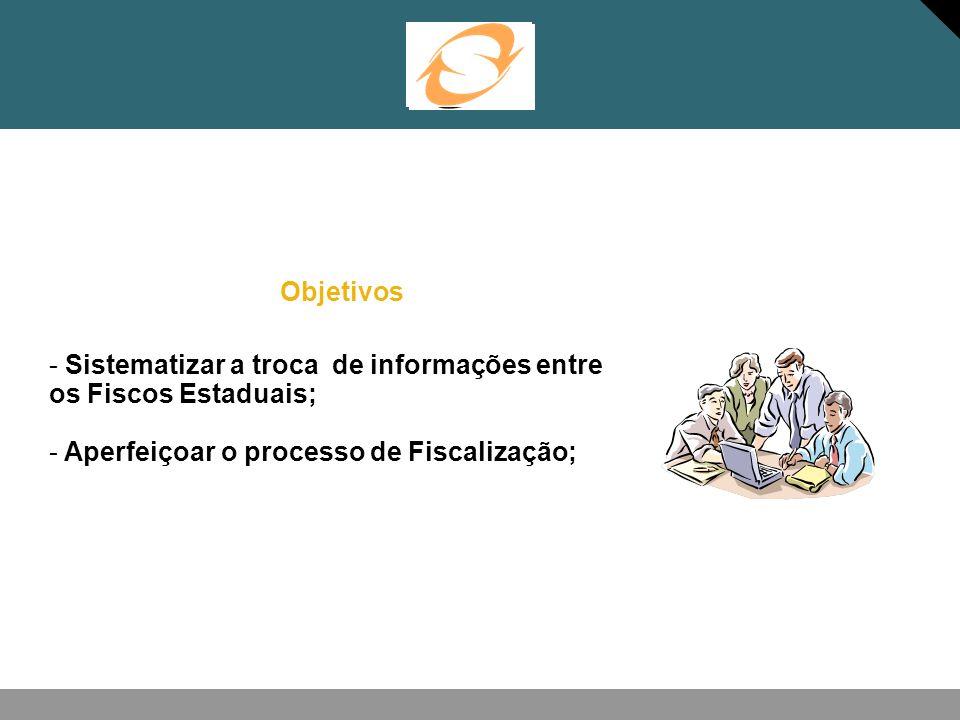 Objetivos - Sistematizar a troca de informações entre os Fiscos Estaduais; - Aperfeiçoar o processo de Fiscalização;