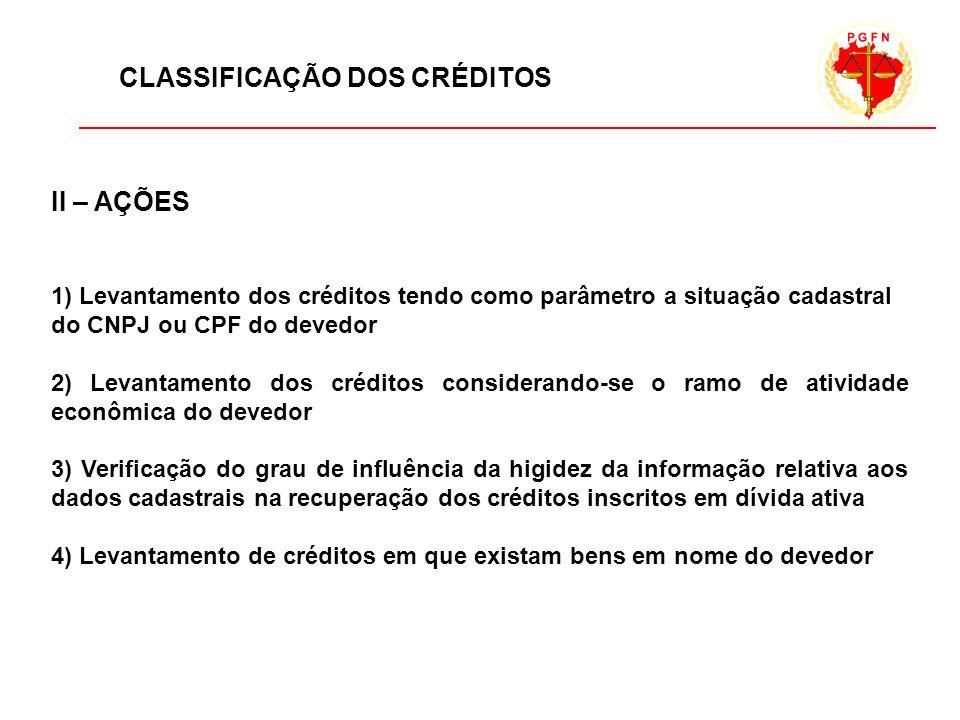CLASSIFICAÇÃO DOS CRÉDITOS 5) Apuração da relação existente entre o grau de endividamento do contribuinte e o faturamento da empresa ou renda da pessoa física com a recuperabilidade do crédito inscrito em dívida ativa.