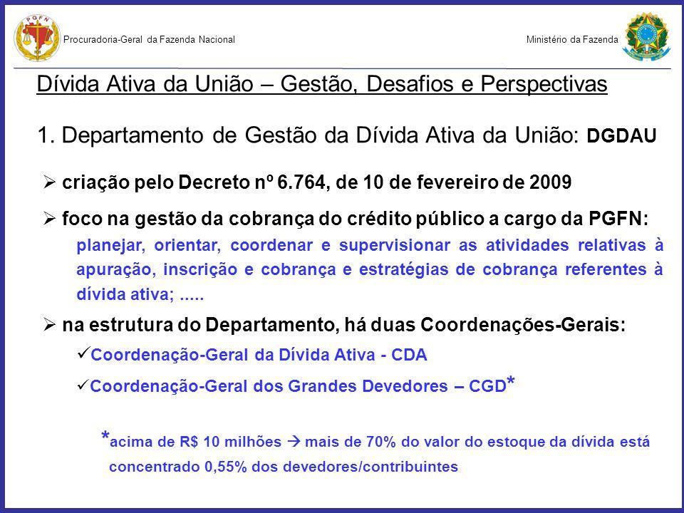 Ministério da FazendaProcuradoria-Geral da Fazenda Nacional Dívida Ativa da União – Gestão, Desafios e Perspectivas 1. Departamento de Gestão da Dívid