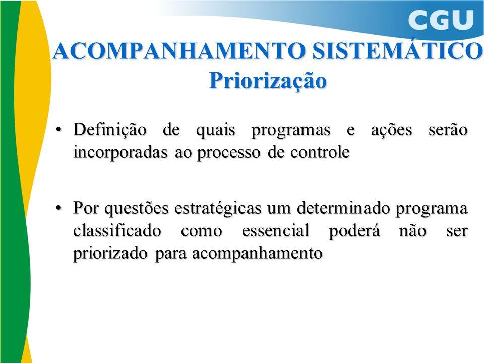 ACOMPANHAMENTO SISTEMÁTICO Priorização Definição de quais programas e ações serão incorporadas ao processo de controleDefinição de quais programas e a