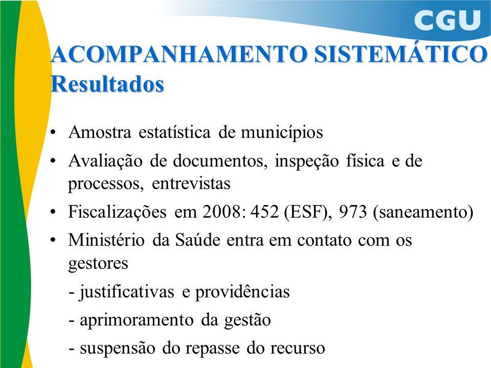 Amostra estatística de municípios Avaliação de documentos, inspeção física e de processos, entrevistas Fiscalizações em 2008: 452 (ESF), 973 (saneamen