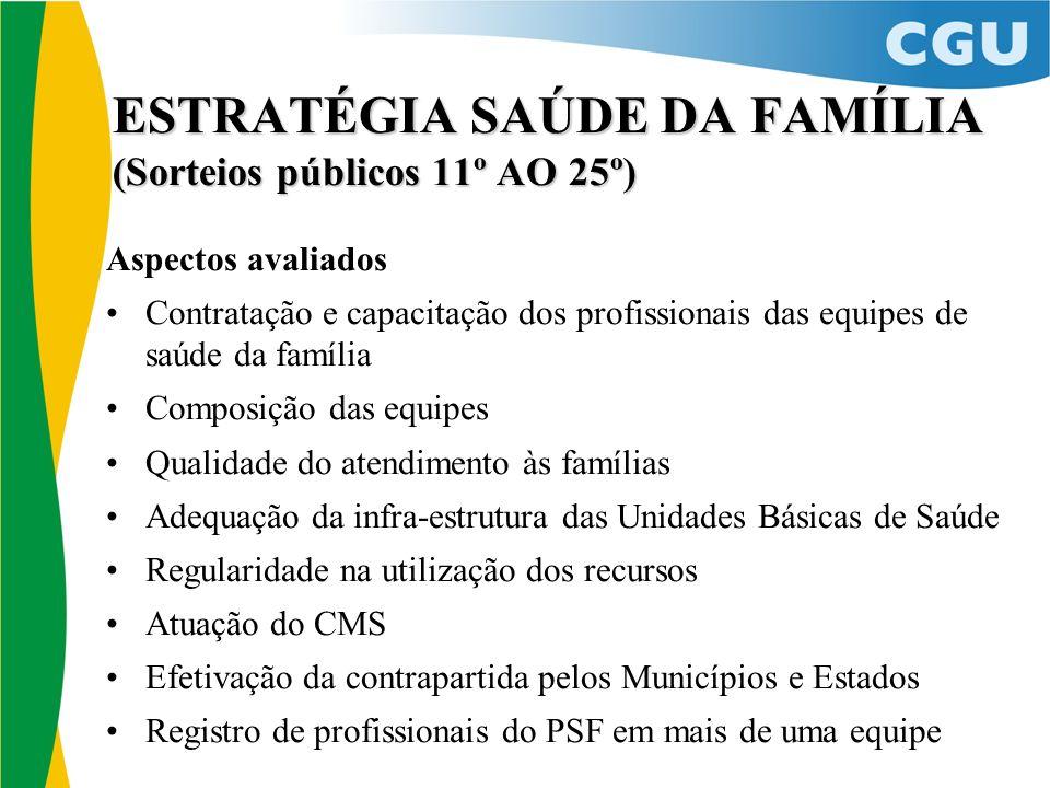 ESTRATÉGIA SAÚDE DA FAMÍLIA (Sorteios públicos 11º AO 25º) Aspectos avaliados Contratação e capacitação dos profissionais das equipes de saúde da famí