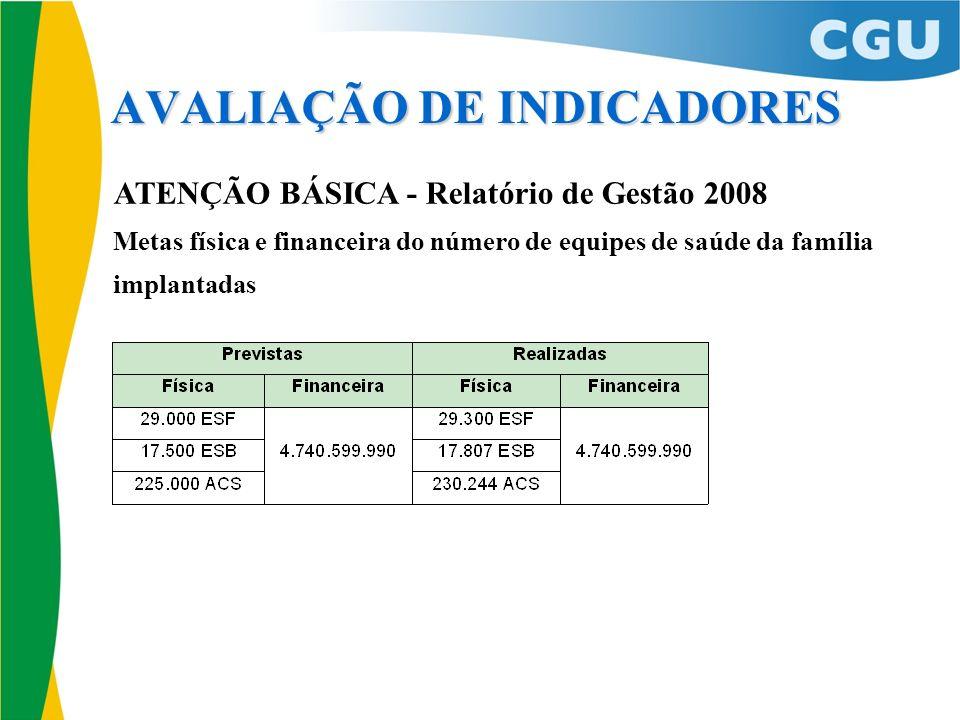ATENÇÃO BÁSICA - Relatório de Gestão 2008 Metas física e financeira do número de equipes de saúde da família implantadas