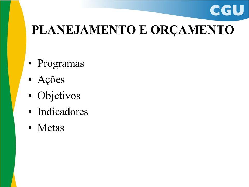 PLANEJAMENTO E ORÇAMENTO Programas Ações Objetivos Indicadores Metas