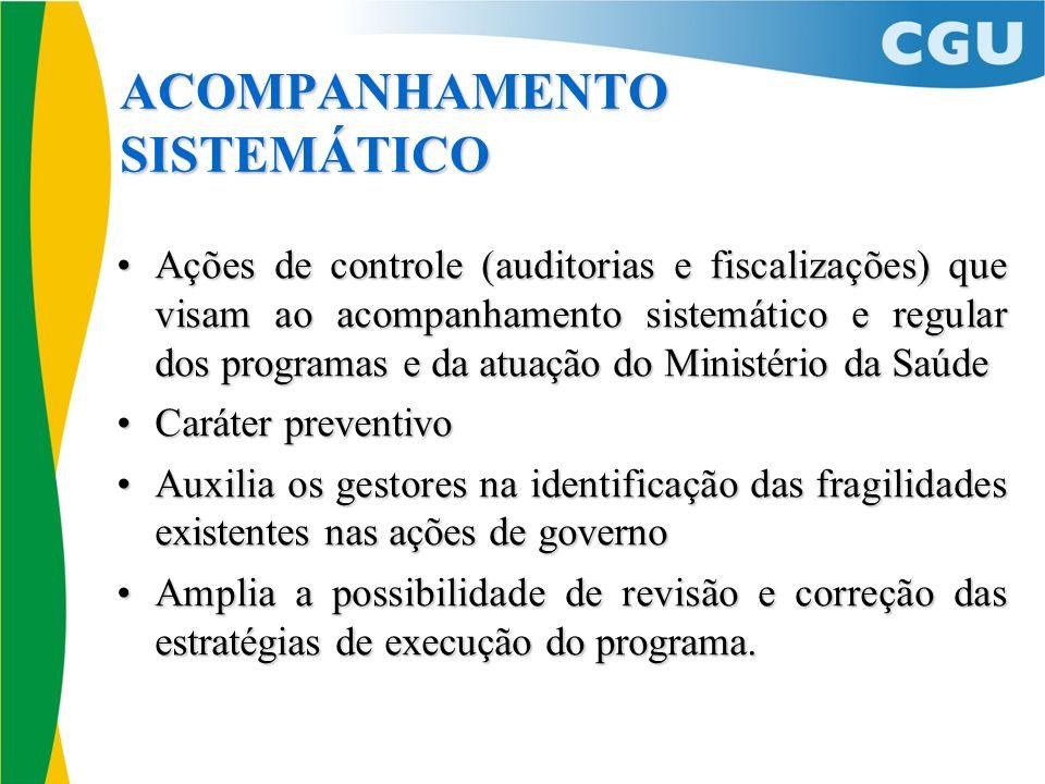 ACOMPANHAMENTO SISTEMÁTICO Ações de controle (auditorias e fiscalizações) que visam ao acompanhamento sistemático e regular dos programas e da atuação