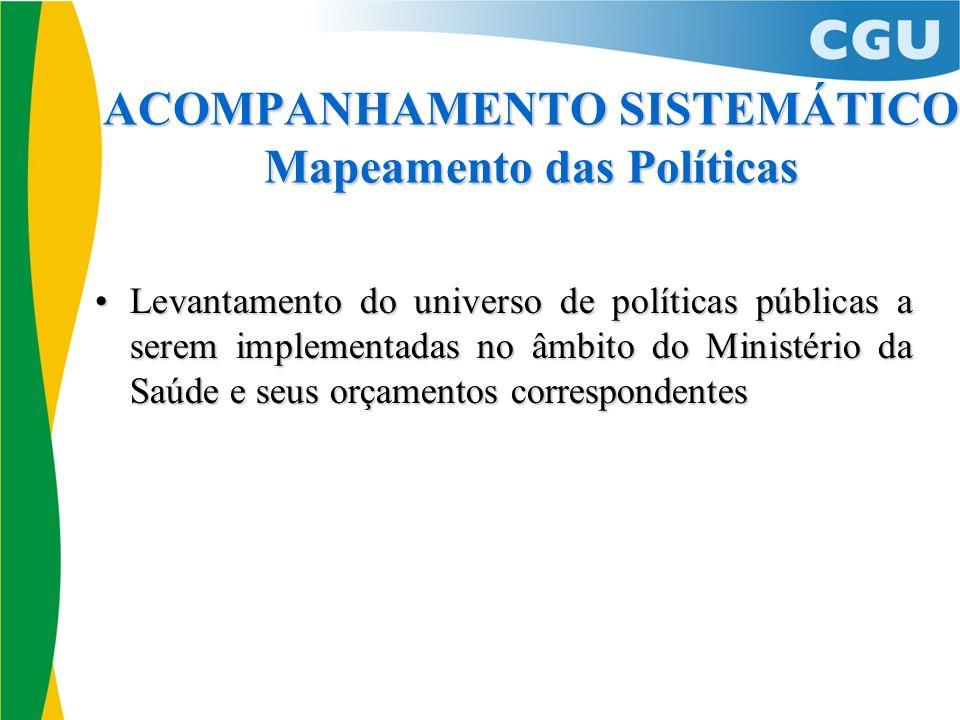 ACOMPANHAMENTO SISTEMÁTICO Mapeamento das Políticas Levantamento do universo de políticas públicas a serem implementadas no âmbito do Ministério da Sa