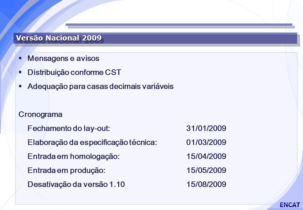 Secretaria da Fazenda ENCAT Versão Nacional 2009 Mensagens e avisos Distribuição conforme CST Adequação para casas decimais variáveis Cronograma Fechamento do lay-out:31/01/2009 Elaboração da especificação técnica:01/03/2009 Entrada em homologação:15/04/2009 Entrada em produção:15/05/2009 Desativação da versão 1.1015/08/2009