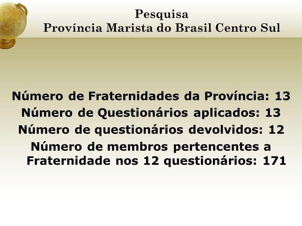 Pesquisa Província Marista do Brasil Centro Sul Número de Fraternidades da Província: 13 Número de Questionários aplicados: 13 Número de questionários