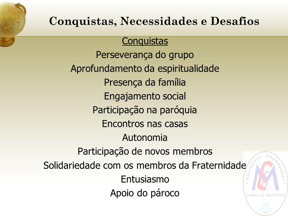 Conquistas, Necessidades e Desafios Conquistas Perseverança do grupo Aprofundamento da espiritualidade Presença da família Engajamento social Particip