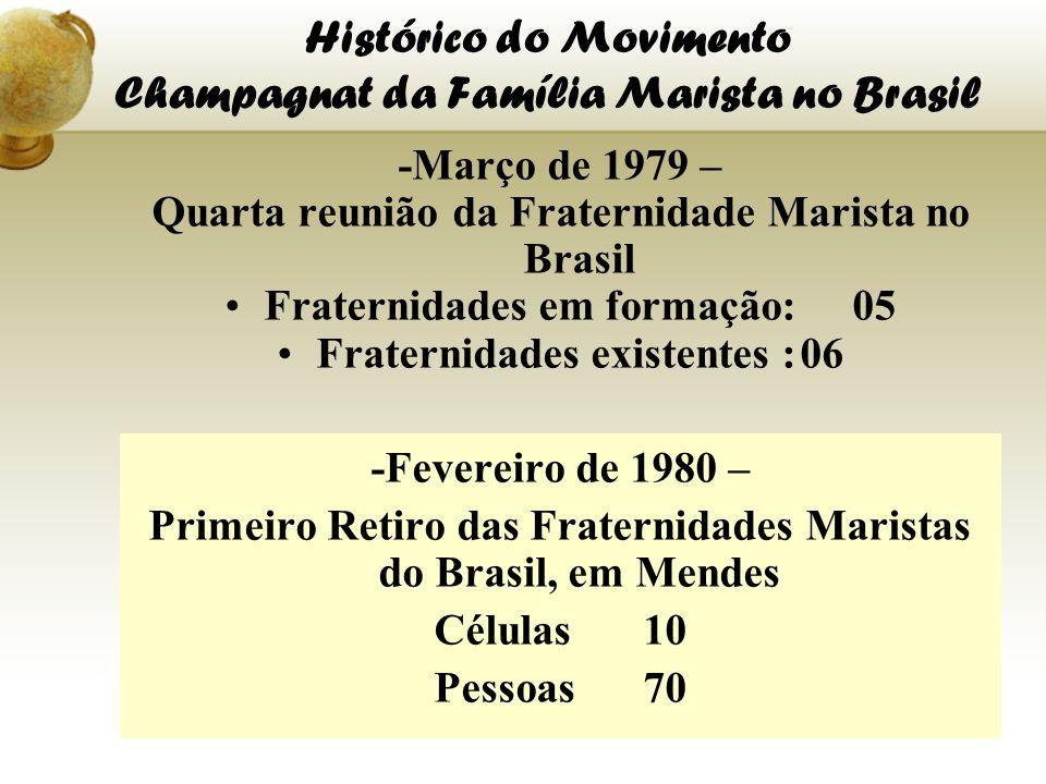 Histórico do Movimento Champagnat da Família Marista no Brasil -Março de 1979 – Quarta reunião da Fraternidade Marista no Brasil Fraternidades em form