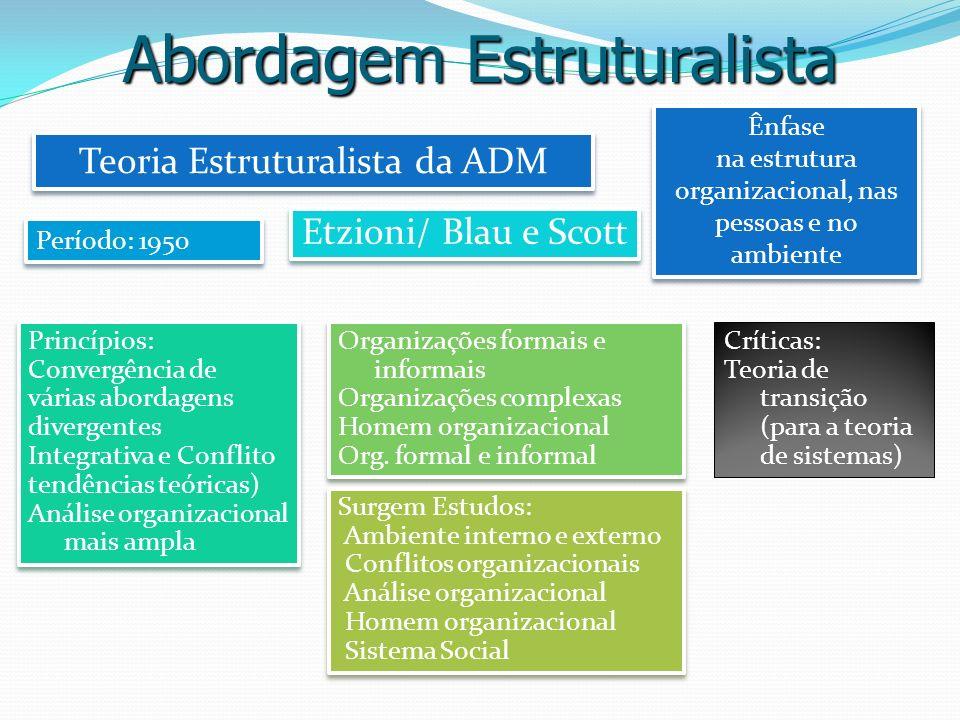 Abordagem Estruturalista Teoria Estruturalista da ADM Etzioni/ Blau e Scott Ênfase na estrutura organizacional, nas pessoas e no ambiente Ênfase na es