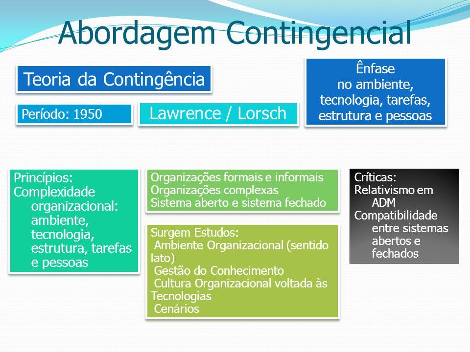 Abordagem Contingencial Teoria da Contingência Lawrence / Lorsch Ênfase no ambiente, tecnologia, tarefas, estrutura e pessoas Ênfase no ambiente, tecn