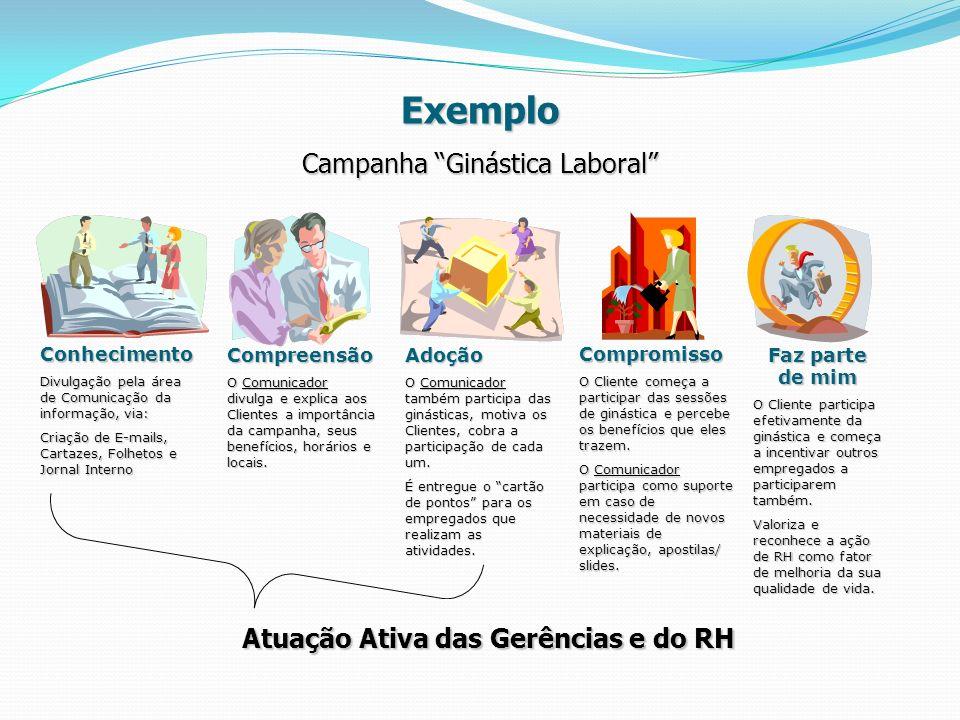 Exemplo Campanha Ginástica Laboral Conhecimento Divulgação pela área de Comunicação da informação, via: Criação de E-mails, Cartazes, Folhetos e Jorna