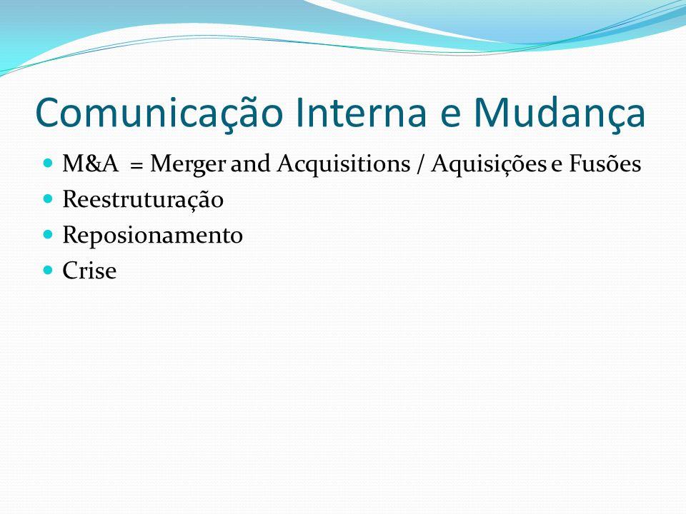 Comunicação Interna e Mudança M&A = Merger and Acquisitions / Aquisições e Fusões Reestruturação Reposionamento Crise