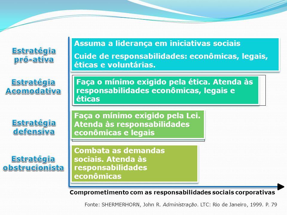 Comprometimento com as responsabilidades sociais corporativas Assuma a liderança em iniciativas sociais Cuide de responsabilidades: econômicas, legais