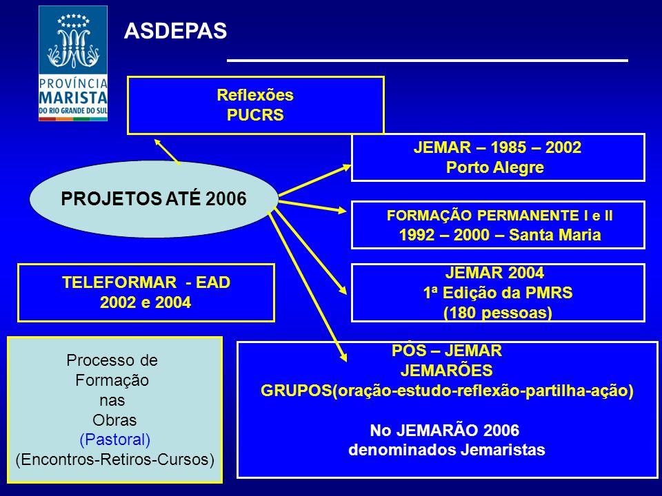 PROJETOS ATÉ 2006 JEMAR – 1985 – 2002 Porto Alegre FORMAÇÃO PERMANENTE I e II 1992 – 2000 – Santa Maria PÓS – JEMAR JEMARÕES GRUPOS(oração-estudo-reflexão-partilha-ação) No JEMARÃO 2006 denominados Jemaristas JEMAR 2004 1ª Edição da PMRS (180 pessoas) TELEFORMAR - EAD 2002 e 2004 Processo de Formação nas Obras (Pastoral) (Encontros-Retiros-Cursos) ASDEPAS Reflexões PUCRS
