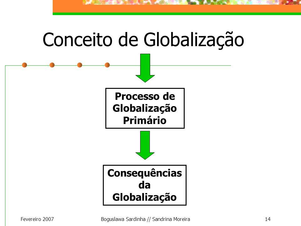 Fevereiro 2007Boguslawa Sardinha // Sandrina Moreira14 Conceito de Globalização Processo de Globalização Primário Consequências da Globalização