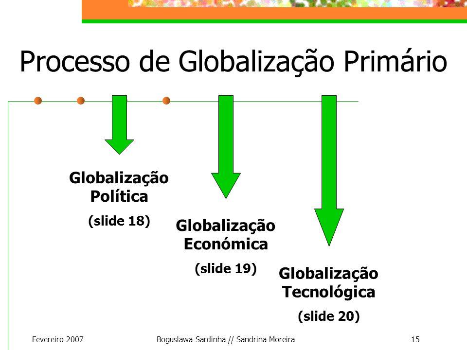 Fevereiro 2007Boguslawa Sardinha // Sandrina Moreira15 Processo de Globalização Primário Globalização Política (slide 18) Globalização Económica (slid