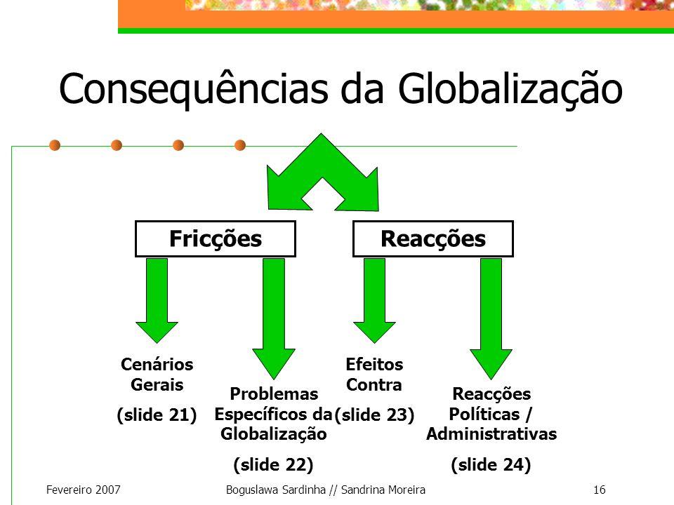 Fevereiro 2007Boguslawa Sardinha // Sandrina Moreira16 Consequências da Globalização FricçõesReacções Cenários Gerais (slide 21) Problemas Específicos