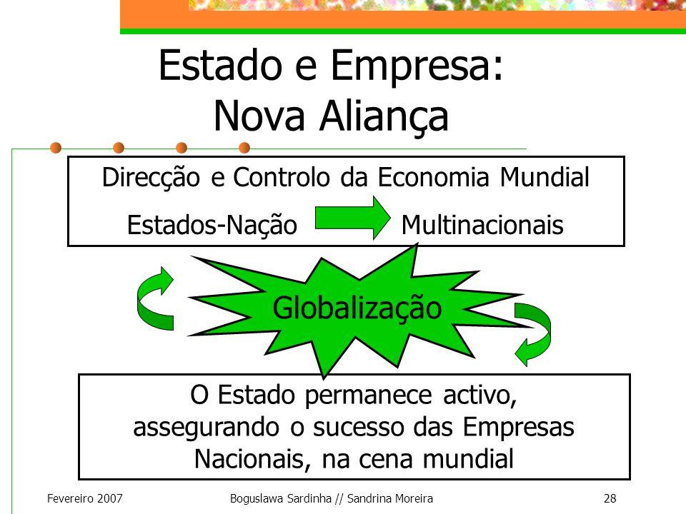 Fevereiro 2007Boguslawa Sardinha // Sandrina Moreira28 Estado e Empresa: Nova Aliança O Estado permanece activo, assegurando o sucesso das Empresas Na