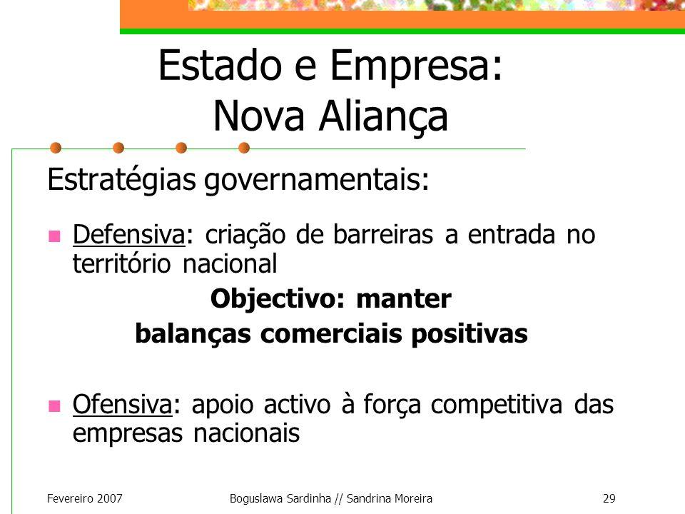 Fevereiro 2007Boguslawa Sardinha // Sandrina Moreira29 Estado e Empresa: Nova Aliança Estratégias governamentais: Defensiva: criação de barreiras a en