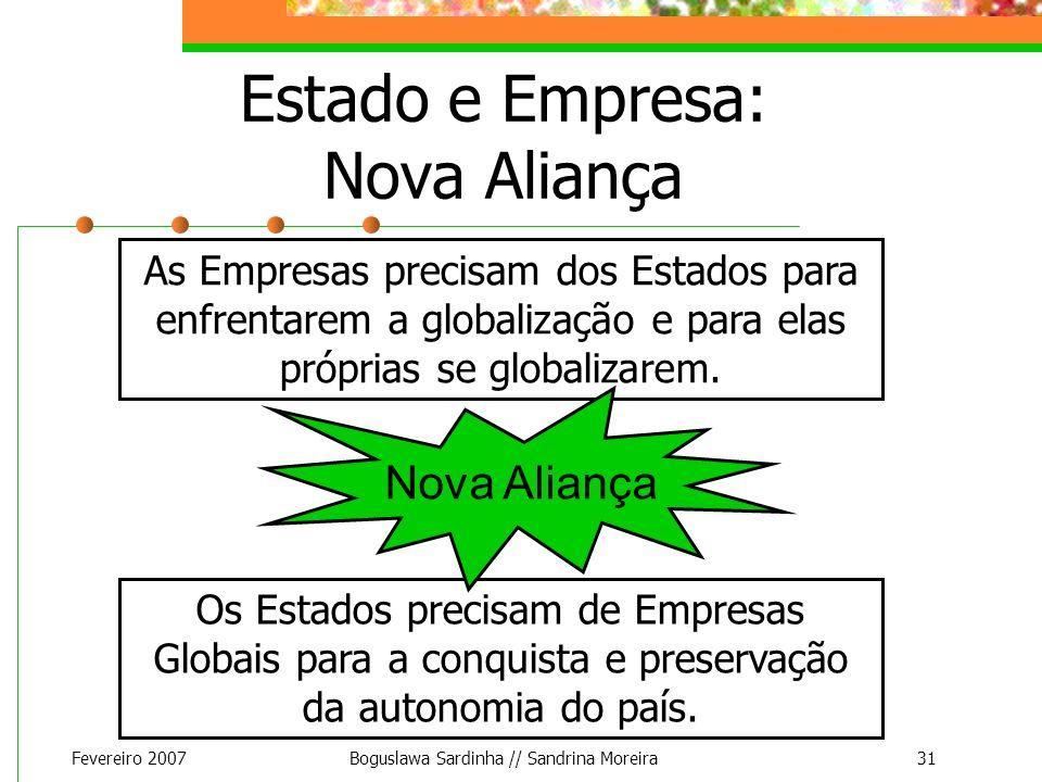 Fevereiro 2007Boguslawa Sardinha // Sandrina Moreira31 Estado e Empresa: Nova Aliança Os Estados precisam de Empresas Globais para a conquista e prese