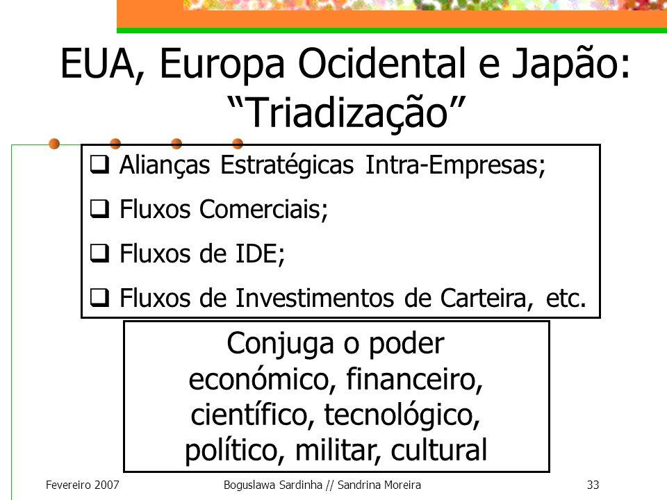 Fevereiro 2007Boguslawa Sardinha // Sandrina Moreira33 EUA, Europa Ocidental e Japão: Triadização Alianças Estratégicas Intra-Empresas; Fluxos Comerci