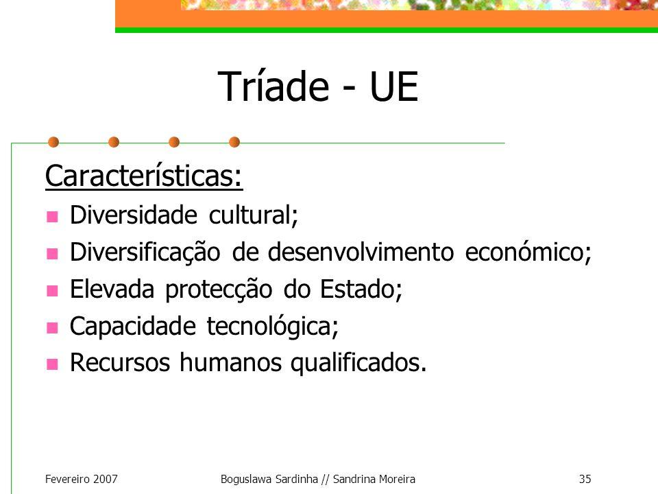 Fevereiro 2007Boguslawa Sardinha // Sandrina Moreira35 Tríade - UE Características: Diversidade cultural; Diversificação de desenvolvimento económico;