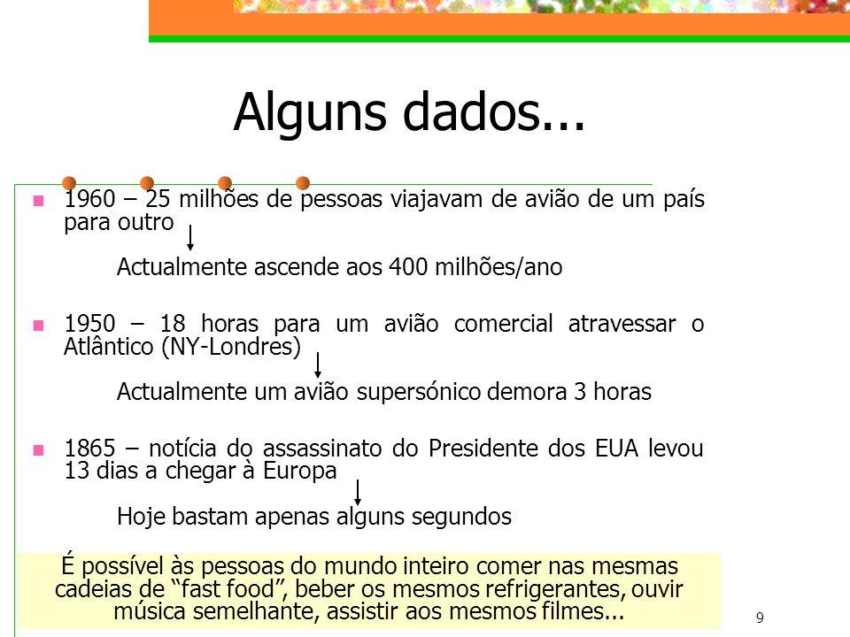 Fevereiro 2007Boguslawa Sardinha // Sandrina Moreira9 Alguns dados... 1960 – 25 milhões de pessoas viajavam de avião de um país para outro Actualmente