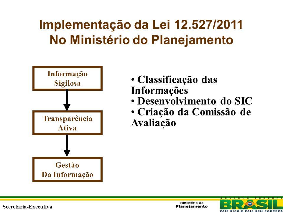 Secretaria Executiva Secretaria-Executiva Implementação da Lei 12.527/2011 No Ministério do Planejamento Informação Sigilosa Transparência Ativa Gestão Da Informação Classificação das Informações Desenvolvimento do SIC Criação da Comissão de Avaliação