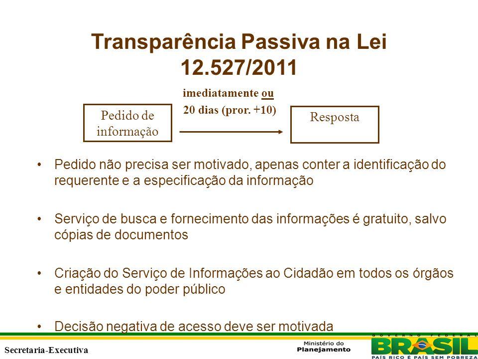 Secretaria Executiva Secretaria-Executiva Transparência Passiva na Lei 12.527/2011 imediatamente ou 20 dias (pror.