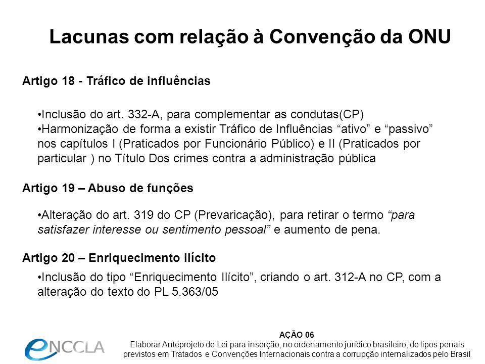 AÇÃO 06 Elaborar Anteprojeto de Lei para inserção, no ordenamento jurídico brasileiro, de tipos penais previstos em Tratados e Convenções Internacionais contra a corrupção internalizados pelo Brasil Lacunas com relação à Convenção da ONU Artigo 18 - Tráfico de influências Inclusão do art.