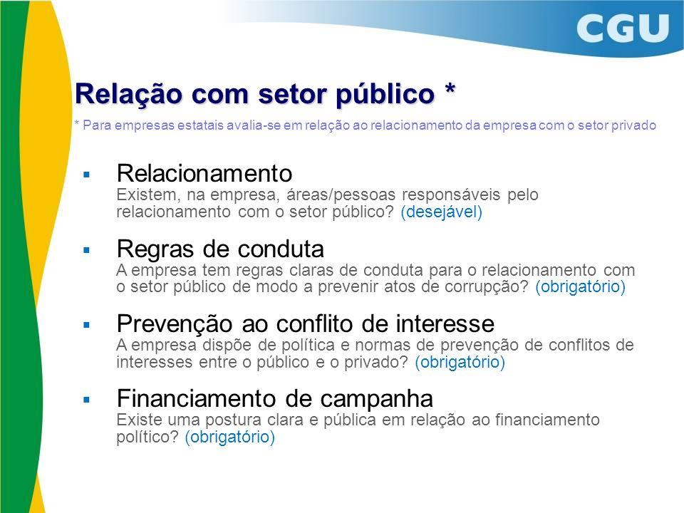 Relacionamento Existem, na empresa, áreas/pessoas responsáveis pelo relacionamento com o setor público? (desejável) Regras de conduta A empresa tem re