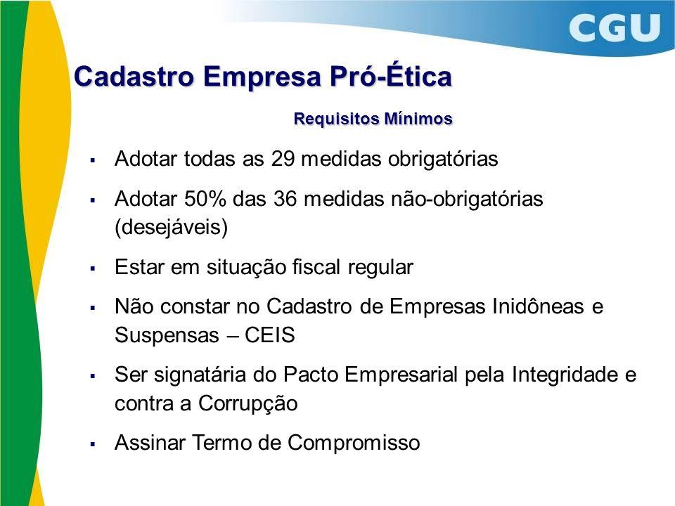 Obrigada Izabela Correa izabela.correa@cgu.gov.br www.cgu.gov.br@cguonline/cguonline