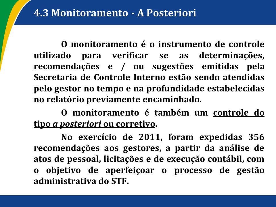 4.3 Monitoramento - A Posteriori O monitoramento é o instrumento de controle utilizado para verificar se as determinações, recomendações e / ou sugest