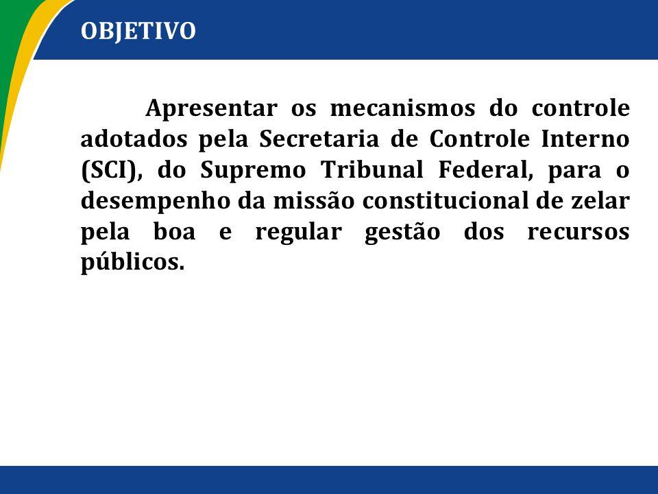 OBJETIVO Apresentar os mecanismos do controle adotados pela Secretaria de Controle Interno (SCI), do Supremo Tribunal Federal, para o desempenho da mi