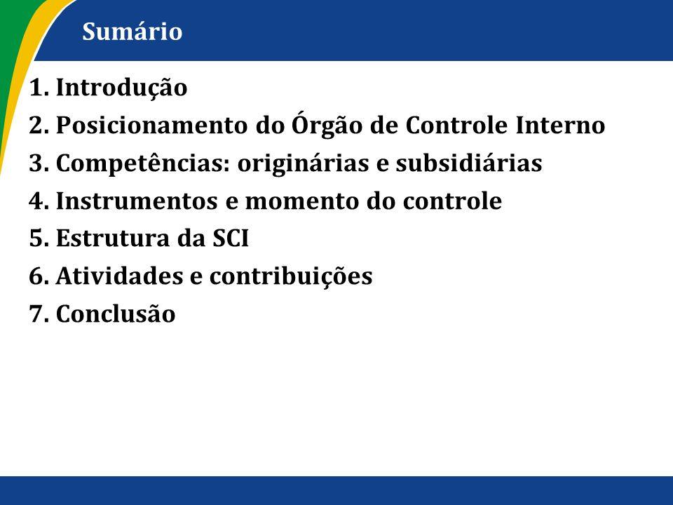 Sumário 1. Introdução 2. Posicionamento do Órgão de Controle Interno 3. Competências: originárias e subsidiárias 4. Instrumentos e momento do controle