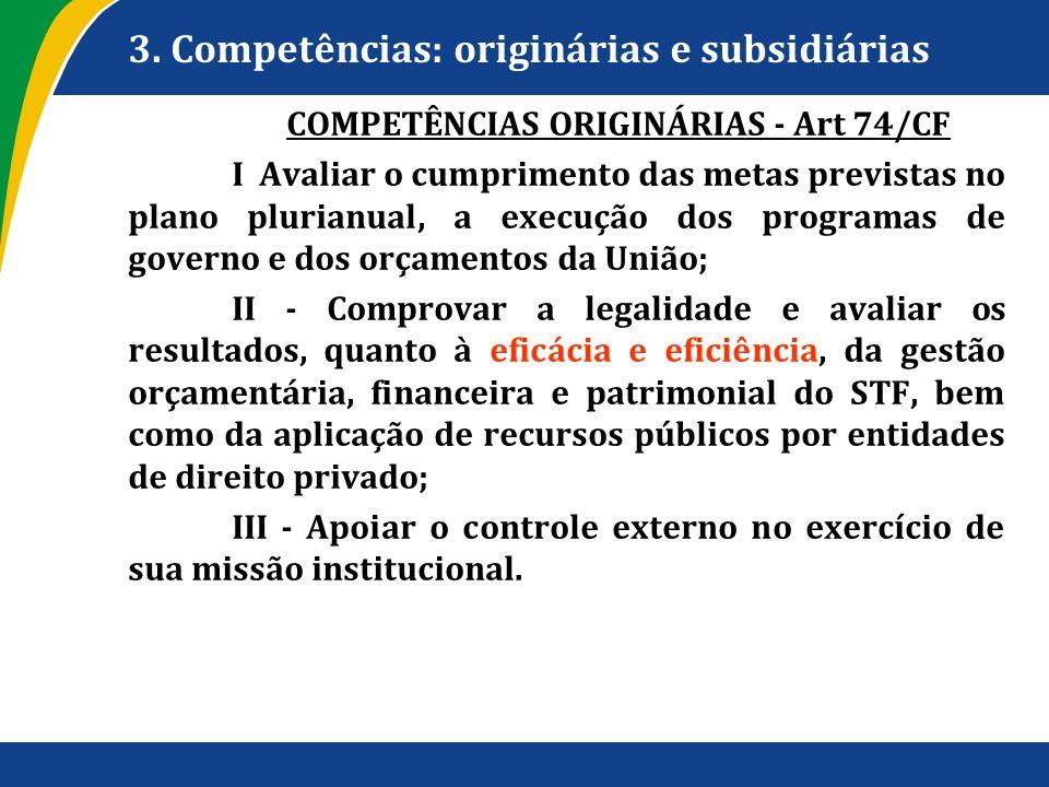 3. Competências: originárias e subsidiárias COMPETÊNCIAS ORIGINÁRIAS - Art 74/CF I  Avaliar o cumprimento das metas previstas no plano plurianual, a