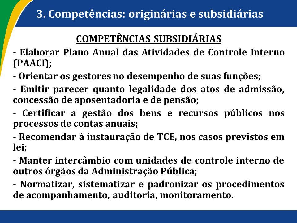 3. Competências: originárias e subsidiárias COMPETÊNCIAS SUBSIDIÁRIAS - Elaborar Plano Anual das Atividades de Controle Interno (PAACI); - Orientar os