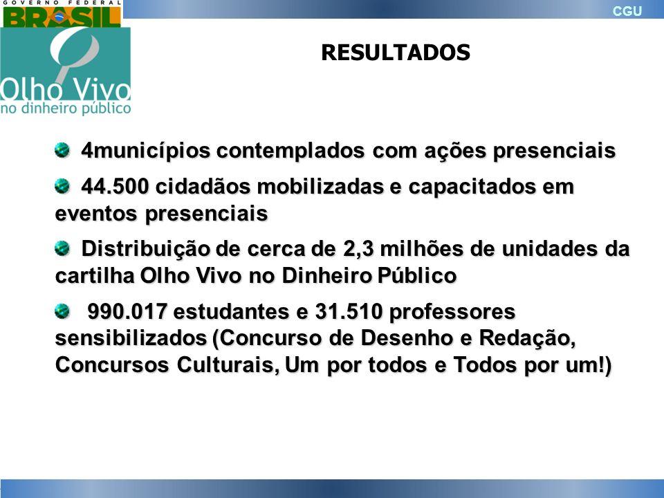 CGU 4municípios contemplados com ações presenciais 44.500 cidadãos mobilizadas e capacitados em eventos presenciais Distribuição de cerca de 2,3 milhõ