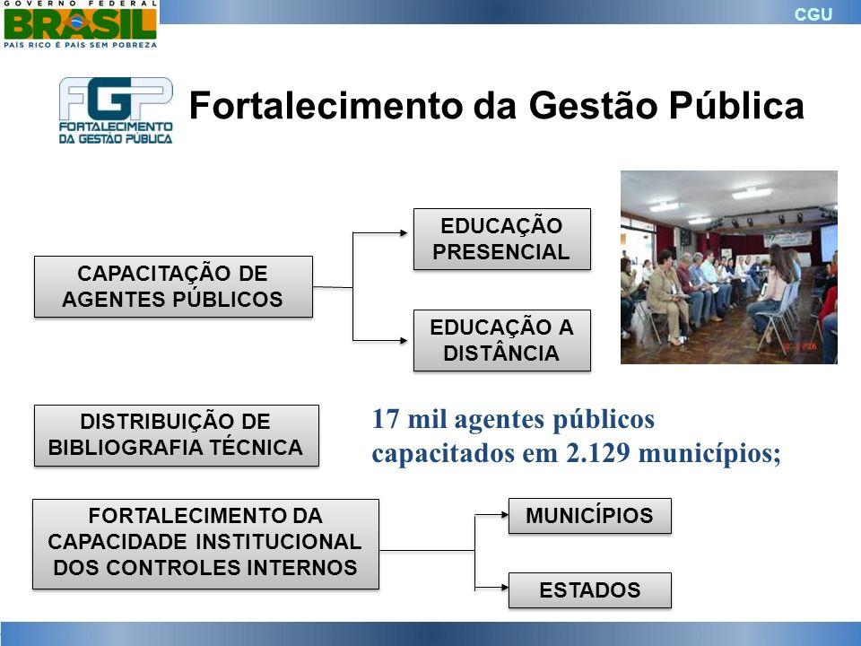 CGU CAPACITAÇÃO DE AGENTES PÚBLICOS DISTRIBUIÇÃO DE BIBLIOGRAFIA TÉCNICA FORTALECIMENTO DA CAPACIDADE INSTITUCIONAL DOS CONTROLES INTERNOS MUNICÍPIOS