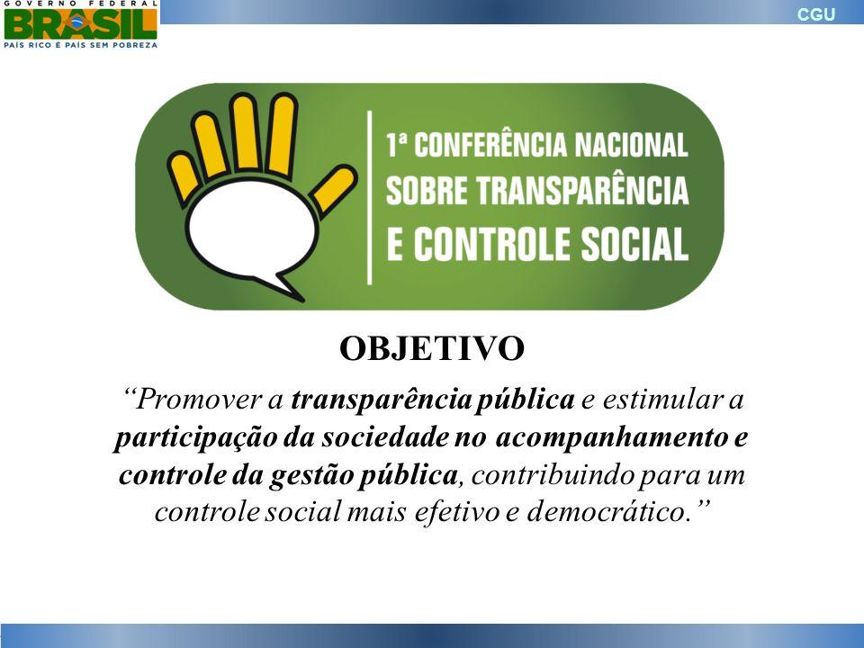 CGU OBJETIVO Promover a transparência pública e estimular a participação da sociedade no acompanhamento e controle da gestão pública, contribuindo par