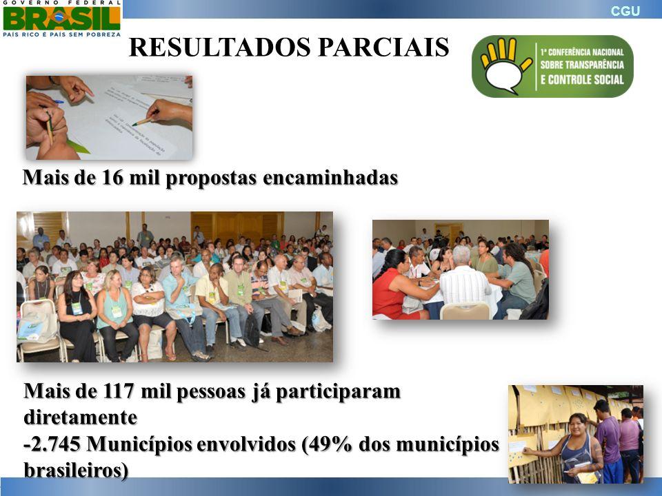 CGU RESULTADOS PARCIAIS -2.745 Municípios envolvidos (49% dos municípios) Mais de 16 mil propostas encaminhadas Mais de 117 mil pessoas já participara
