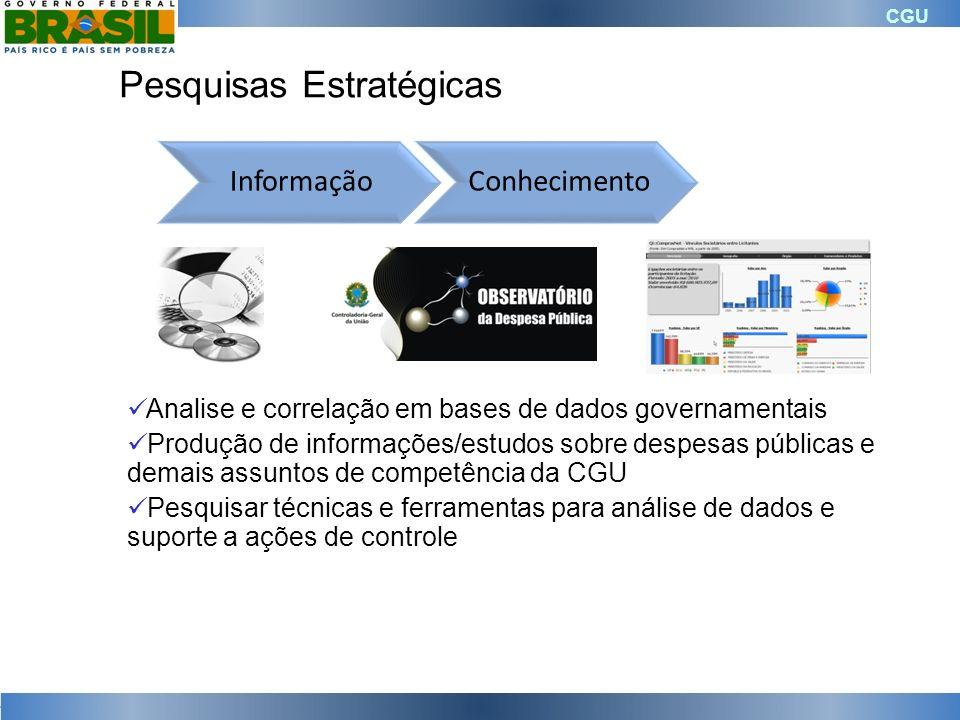 CGU Pesquisas Estratégicas Analise e correlação em bases de dados governamentais Produção de informações/estudos sobre despesas públicas e demais assu