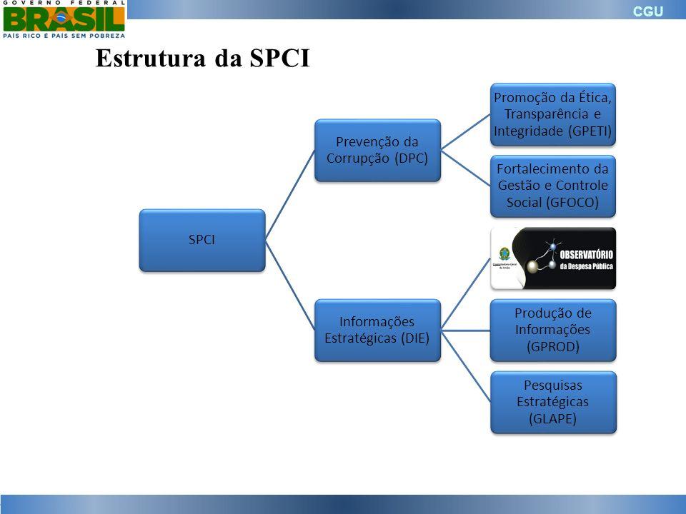 CGU Estrutura da SPCI SPCI Prevenção da Corrupção (DPC) Promoção da Ética, Transparência e Integridade (GPETI) Fortalecimento da Gestão e Controle Soc