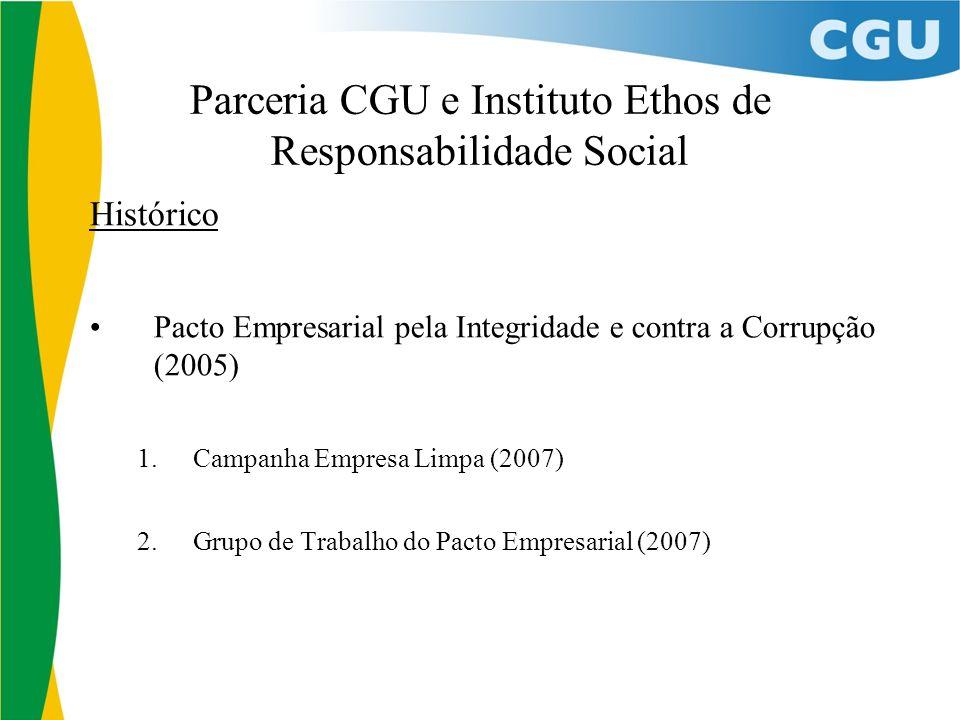 Parceria CGU e Instituto Ethos de Responsabilidade Social Histórico Pacto Empresarial pela Integridade e contra a Corrupção (2005) 1.Campanha Empresa Limpa (2007) 2.Grupo de Trabalho do Pacto Empresarial (2007)