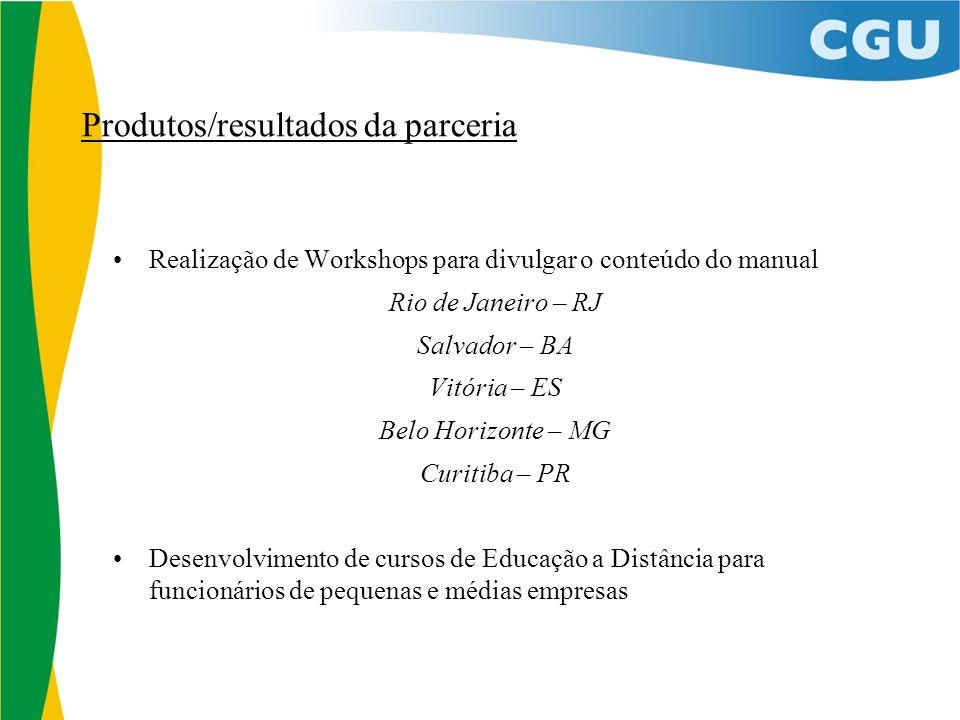 Produtos/resultados da parceria Realização de Workshops para divulgar o conteúdo do manual Rio de Janeiro – RJ Salvador – BA Vitória – ES Belo Horizonte – MG Curitiba – PR Desenvolvimento de cursos de Educação a Distância para funcionários de pequenas e médias empresas