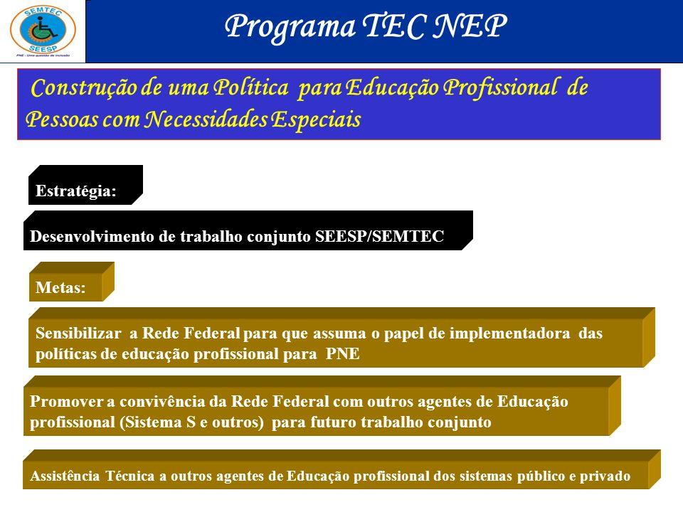 Construção de uma Política para Educação Profissional de Pessoas com Necessidades Especiais Estratégia: Desenvolvimento de trabalho conjunto SEESP/SEM