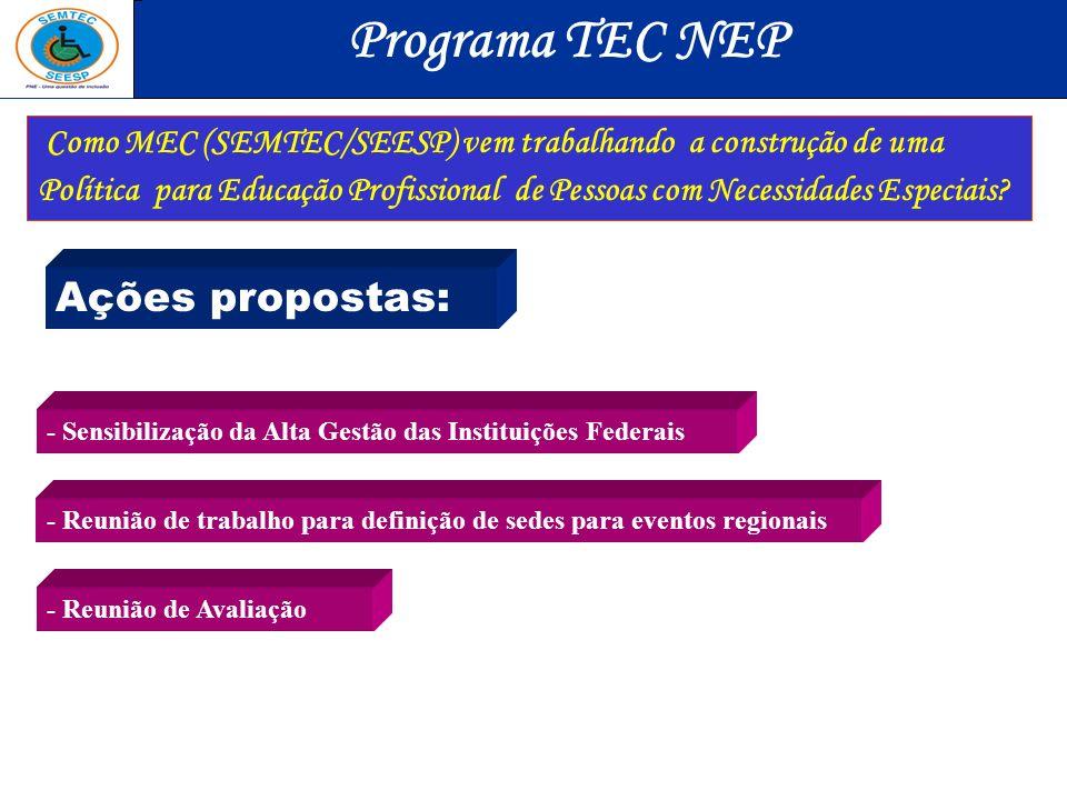 Como MEC (SEMTEC/SEESP) vem trabalhando a construção de uma Política para Educação Profissional de Pessoas com Necessidades Especiais? Ações propostas