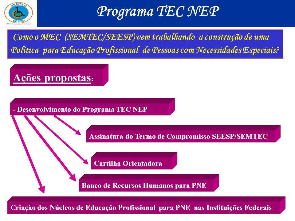Como o MEC (SEMTEC/SEESP) vem trabalhando a construção de uma Política para Educação Profissional de Pessoas com Necessidades Especiais? Ações propost